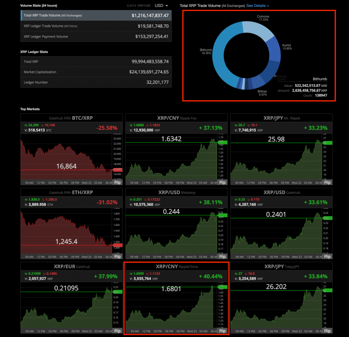 screencapture-xrpcharts-ripple-1503438135519